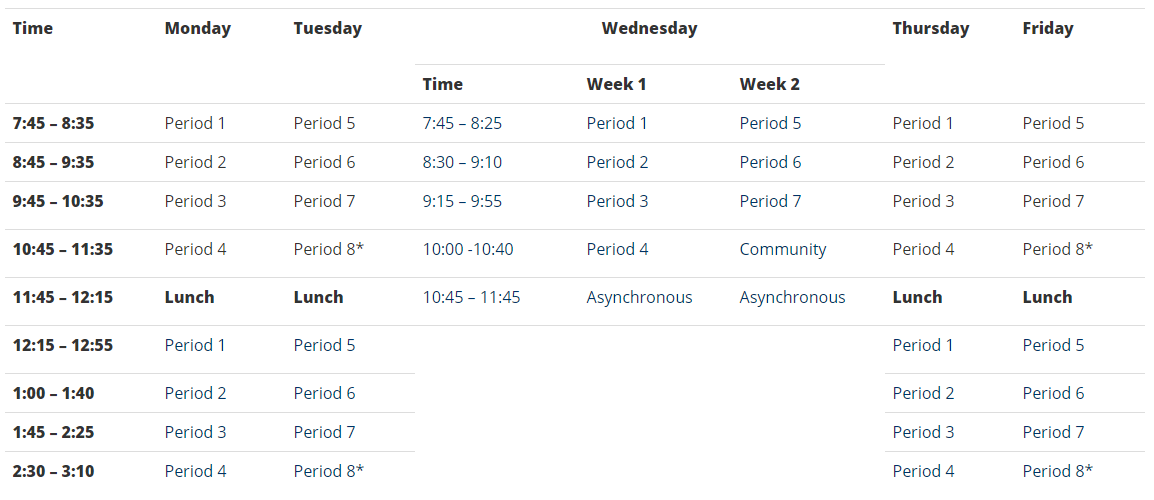 2020-20201 Bell Schedule