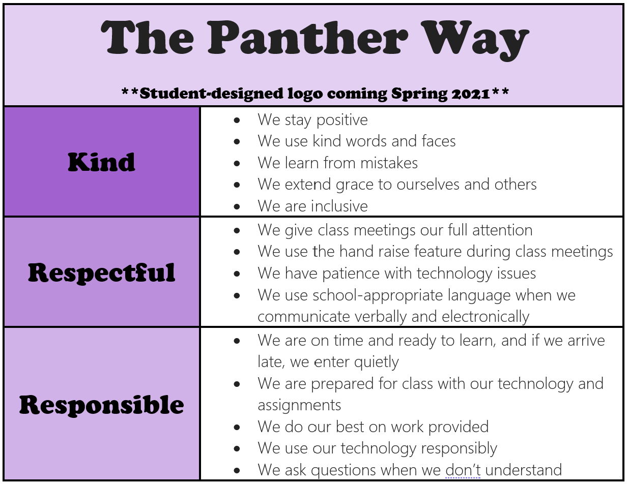 the panther way